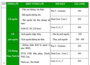 Bảng giá sửa chữa laptop tại Bắc Ninh