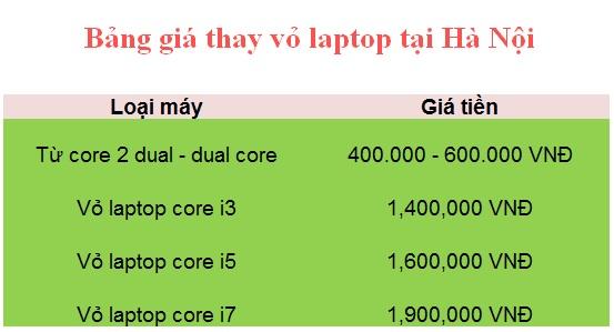 Bảng giá thay vỏ laptop tại hà nội