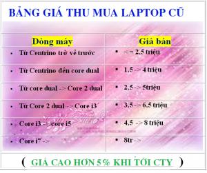 Bảng giá chi tiết thu mua laptop tại Bắc Ninh