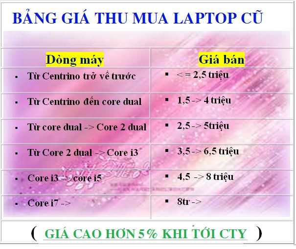 Bảng giá chi tiết thu mua laptop tại hà nội